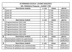 Calendario terza area 5 TIM