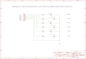 Circuito Visualizzazione Allarme PLC